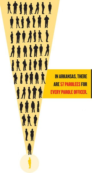 How to fix the parole system in Arkansas - Arkansas Times